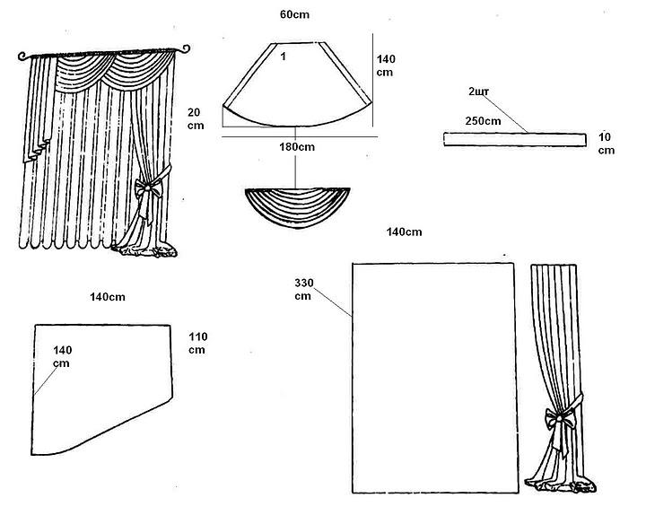 Шторы для кухни выкройки и фото